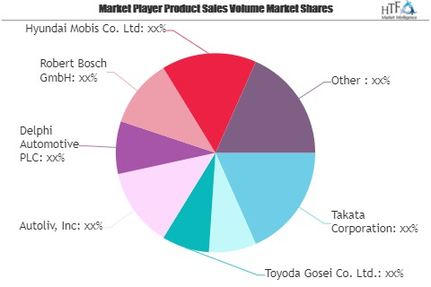 Automotive Airbags Market to See Huge Growth by 2026 | Denso'