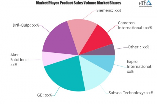 Oil and Gas Subsea Power Grid Market'