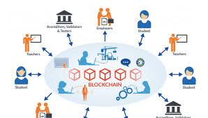 Blockchain in Education'