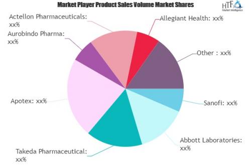 Sleeping Pills (Prescription Drugs) Market'