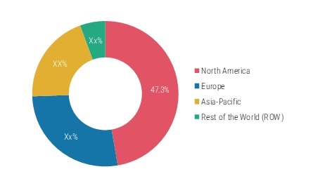 Voice Assistant Application market to see excellent growth'
