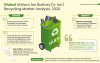 Global_Lithium_Ion_Battery_(Li-Ion)_Recycling_Market'