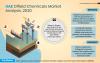 UAE-Oifield-Chemicals-Market-Analysis'