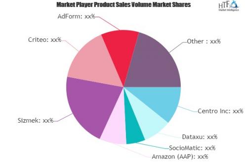 DSP (Demand-Side Platform) Market'