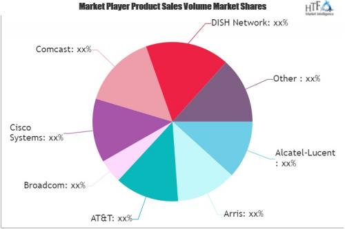 Cloud DVR Market'