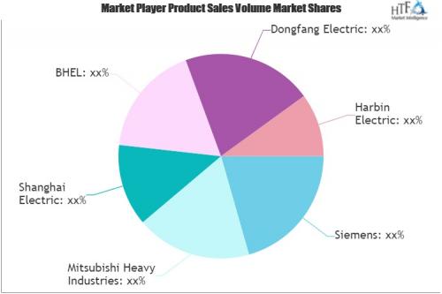 Steam Turbine MRO Market'
