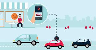 On-Demand Transportation Market SWOT Analysis by Key Players'