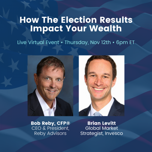 How The Election Results Impact Wealth'