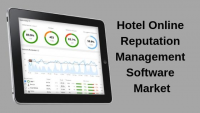 Hotel Online Reputation Management Software Market
