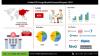 Global HIV Drugs Market'