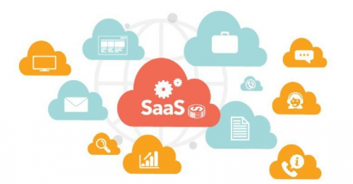 SaaS Mortgage Software Market'
