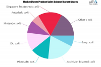 Video Game Software Market