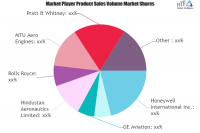 Aerospace Engine Market Worth Observing Growth: Honeywell In