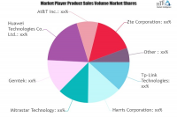 Wireless Broadband Market Is Thriving Worldwide| Tp-Link Tec