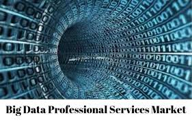 Big Data Professional Services Market Next Big Thing | Major'