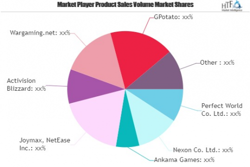 Mmo Games Market Growing Popularity and Emerging Trends | Pe'