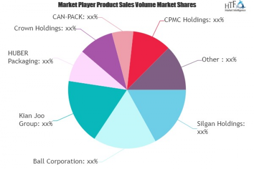 Food and Beverage Metal Cans Market'
