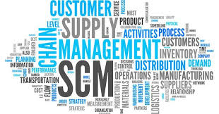 Supply Chain Management Market May See a Big Move | SAP SE,'