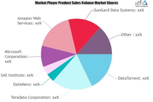 Big Data-As-A-Service Market'