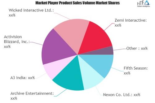 MMORPG Gaming Market'