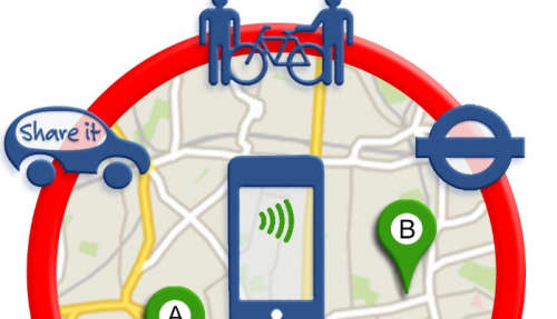 Shared Mobility Market'