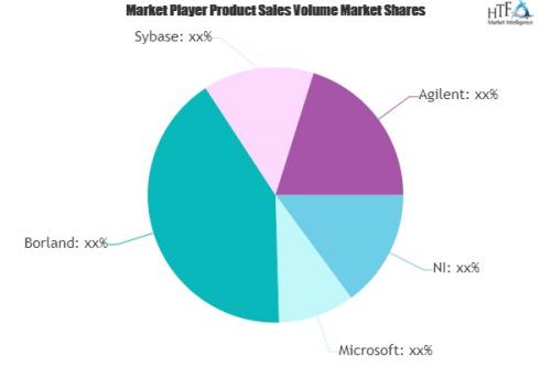 Virtual Instruments Market'