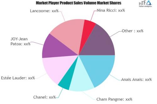 Perfume and Fragrances Market'