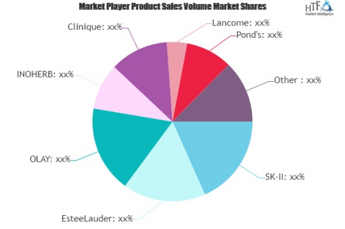 Freckle Cosmetics Market'