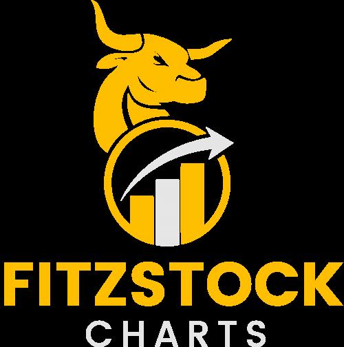 Fitzstock Charts'