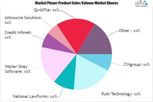 Bankruptcy Software Market'
