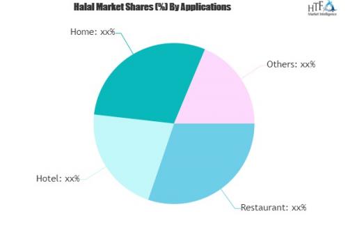 Halal Market'