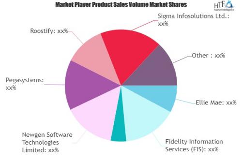 Internet Consumer Loan Market'