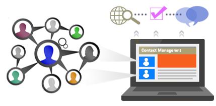 Online Contact Management Software'