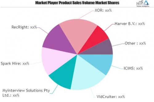 Virtual Recruitment Software Market'