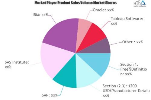 Business Analytics And Enterprise Software Market'