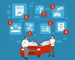 Auto Dealer Software'