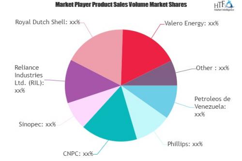 Liquefied Petroleum Gas Market'