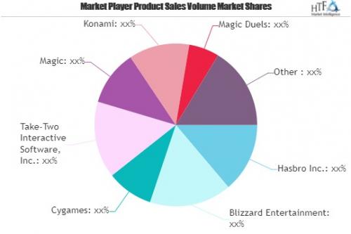 Collectible Card Game Market'