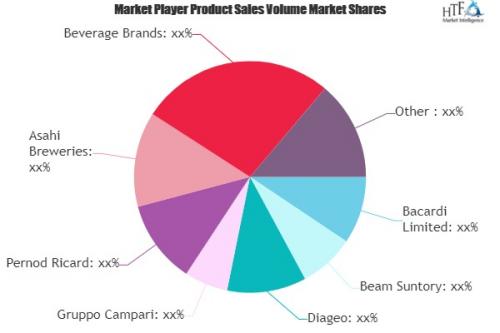 Spirit-based RTD Mixes Market'