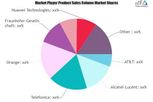 5G Technology Market'