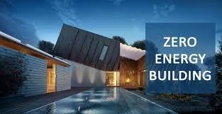 Zero Net Energy Building (NZEB) Market'