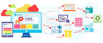 Content Management Software Market to See Huge Growth by 2025: Microsoft, IBM, Hyland Software