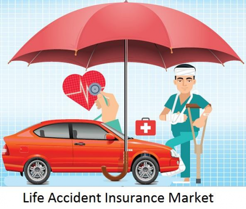 Life Accident Insurance Market Next Big Thing | Major Giants'