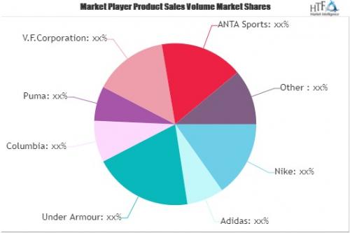 Sports Clothing Market'