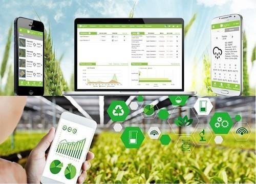 Farm Management Software'