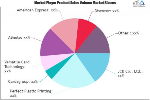 EMV Payment Card Market'