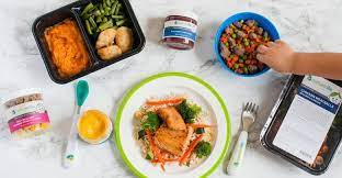 Meal Kit Delivery Services Market to Witness Huge Growth by'