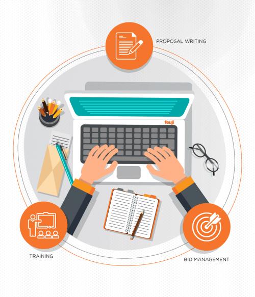Proposal Management Software'