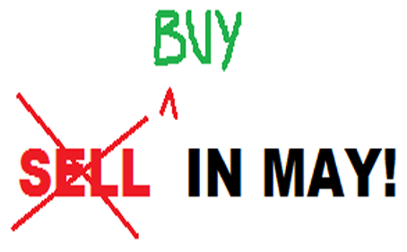 Learn Futures Trading'