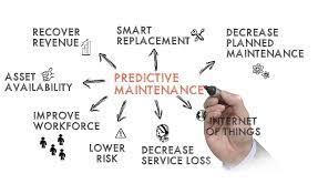 Predictive Maintenance Market'